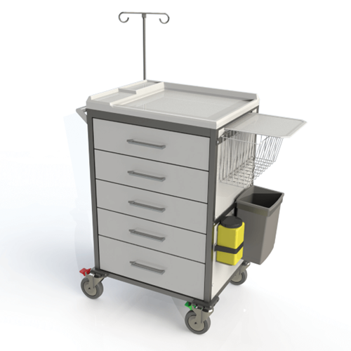 The Procedure Cart