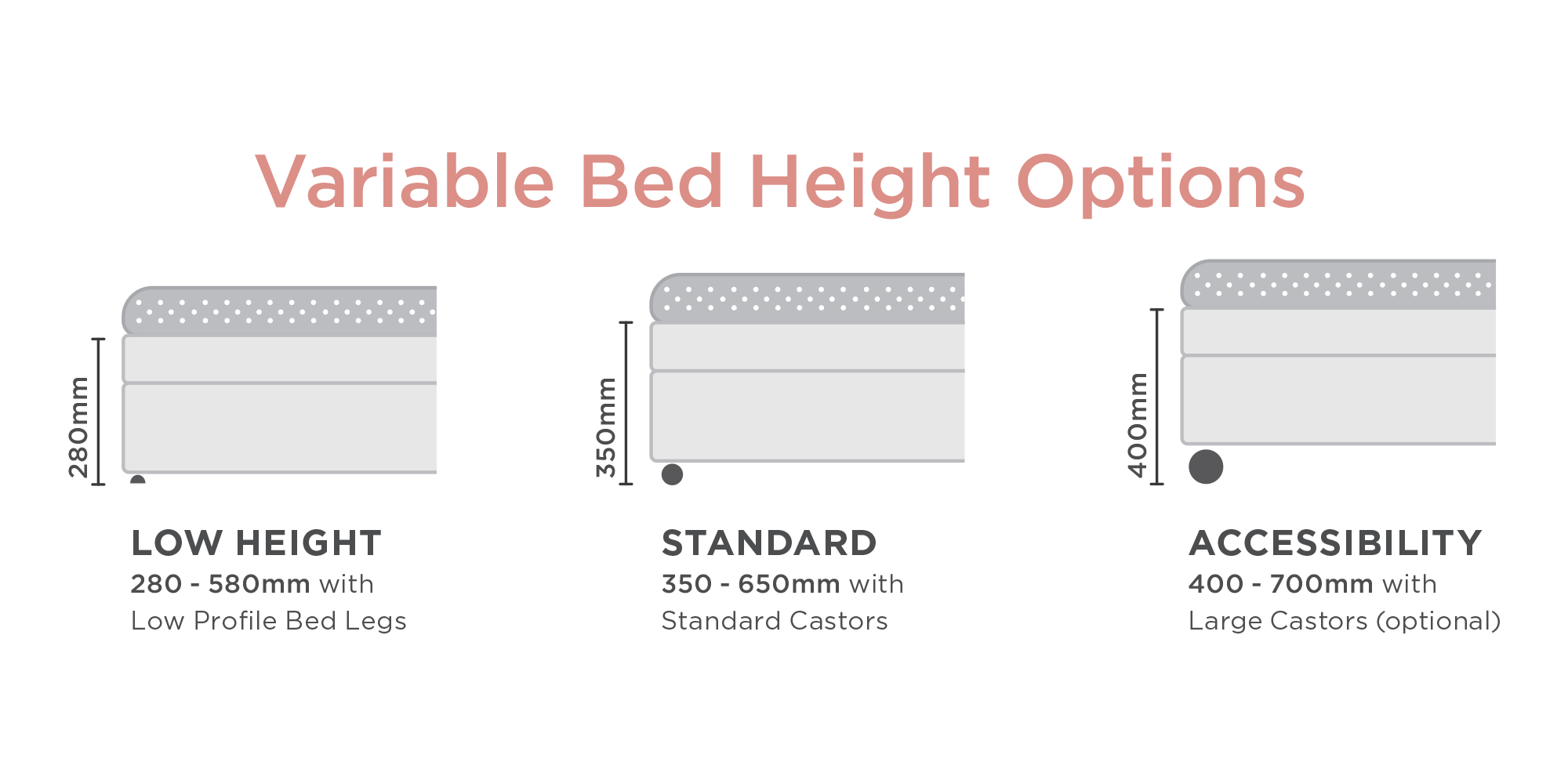 Variable bed height options - PINK.png